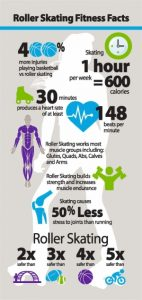 fitness-facts